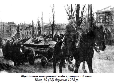 Фрагмент похоронної ходи вулицями Київа-Історія в школі