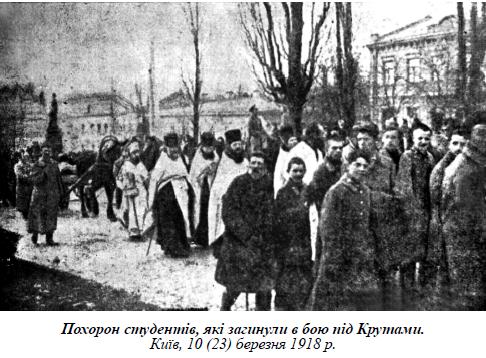 Похорон студентів, які загинули в бою під Крутами-Історія в школі