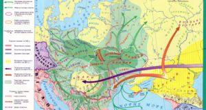 Слов'яни-Історія в школі